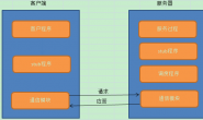 Hadoop RPC机制学习和使用